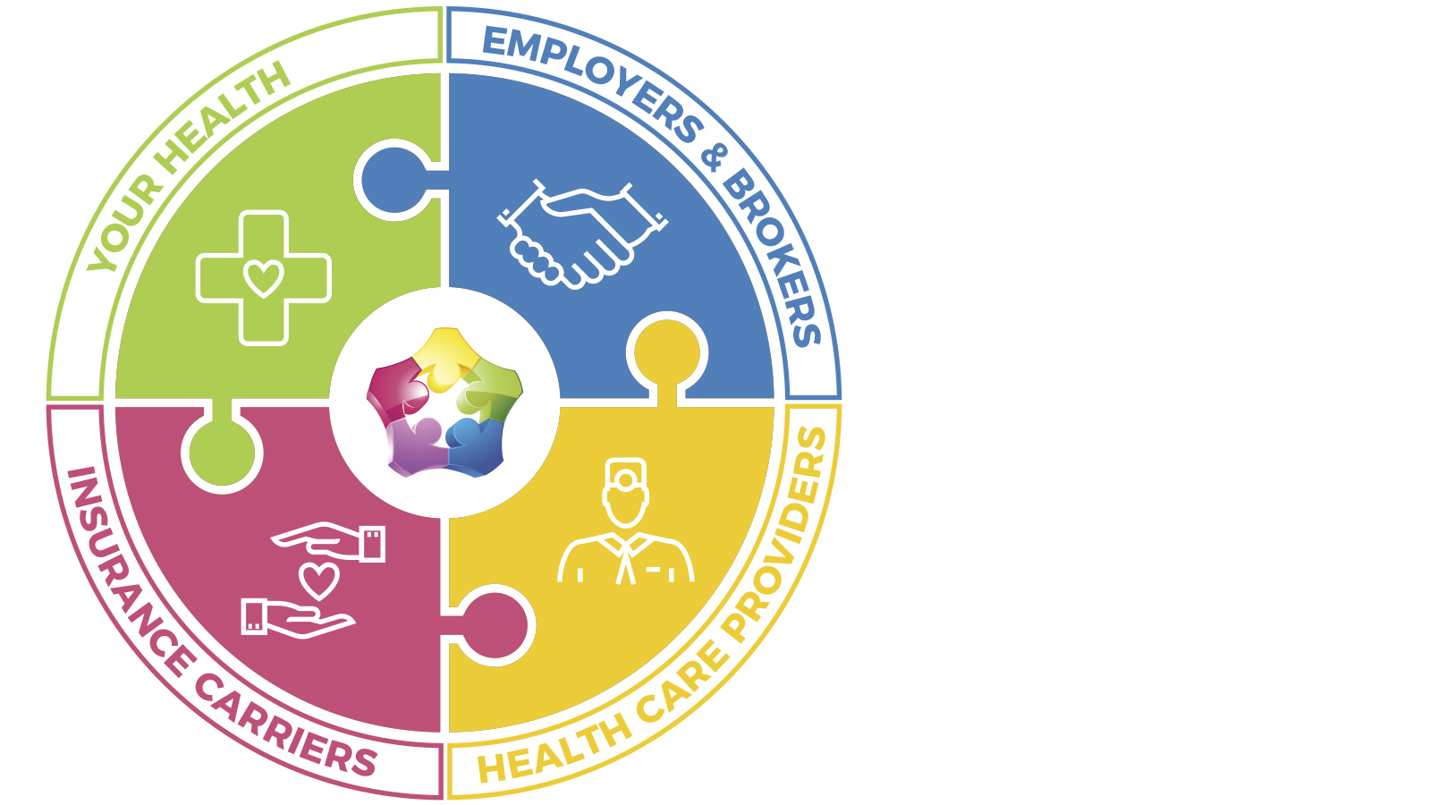 collaborative health partners employees workplace health